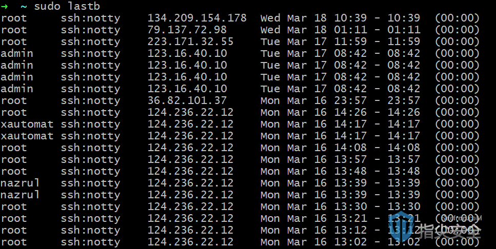 Linux账户信息安全深入剖析