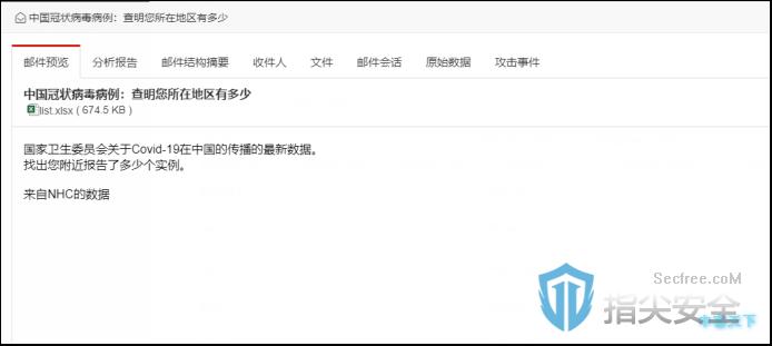 2月:利用中国疫情相关内容发起攻击
