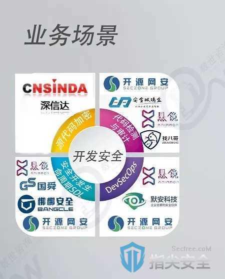 中国网络安全能力图谱发布,悬镜引领开发安全
