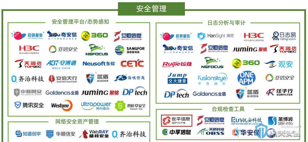 世平信息入选《2020年中国网络安全市场全景图》