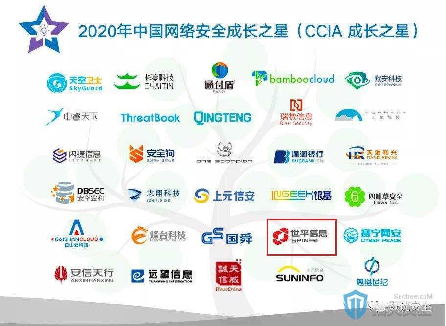 世平信息荣获2020中国网络安全成长之星(CCIA成长之星)