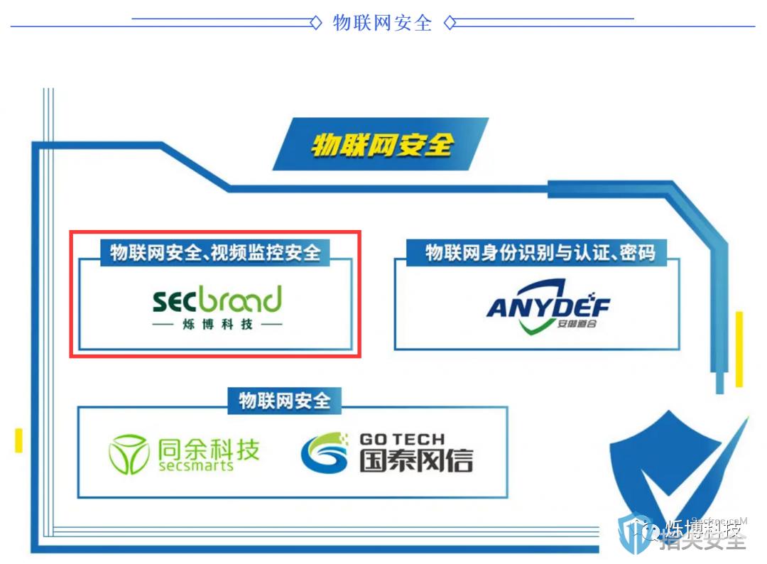 烁博上榜《中国网络安全创业公司HOT51》视频安全细分领域!